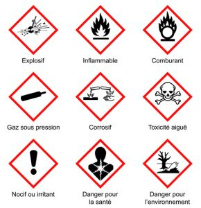 Pictogrammes danger