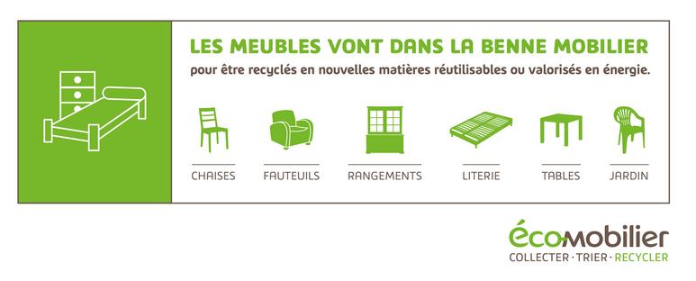 Recyclage du mobilier